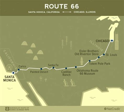 Get your kicks on Route 66 with these supercool road maps