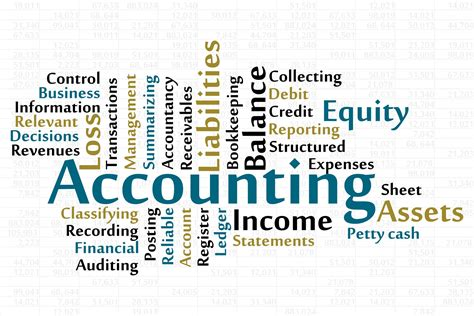 Taxation + Accounting + Growth + Solutions – Helping Build
