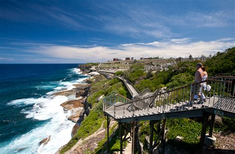 20 free things to do in Sydney | BistroLilly