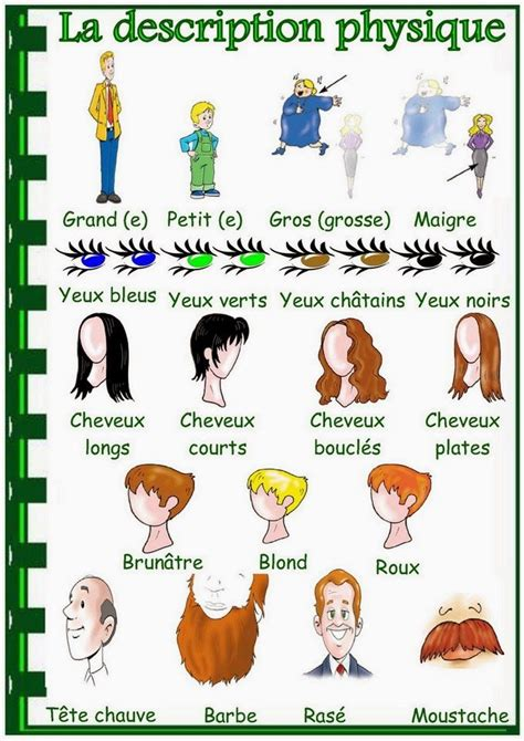 Description physique   French worksheets, French language
