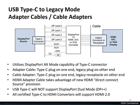 USB Type-C connector will also support DisplayPort