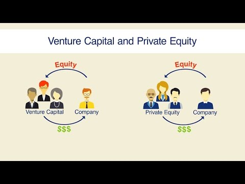 Incubes presentation accessing venture capital too early