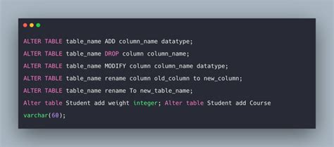 SQL ALTER TABLE Example | How To Alter Table in SQL Tutorial