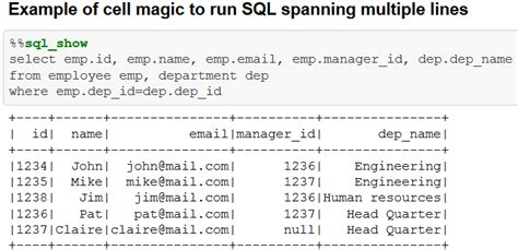 External Table: IPython/Jupyter SQL Magic Functions for