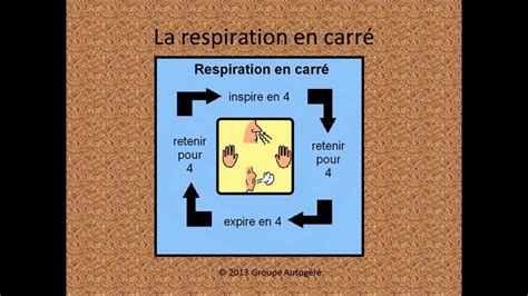 Gestion des émotions (capsule formative) - YouTube