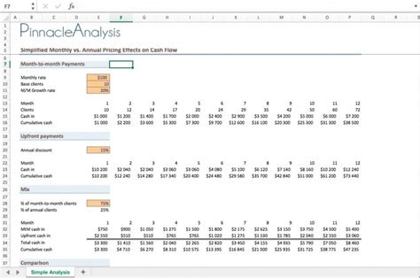 Monthly vs Annual Pricing - SaaS Excel Cash Flow Model