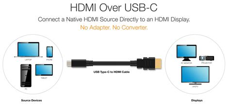 HDMI Announces Alternate Mode for USB Type-C Connector