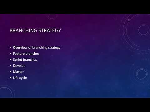 Guidance: A Branching strategy for Scrum Teams | Martin