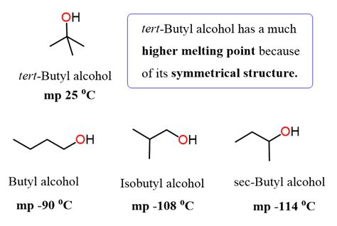 Boiling Point and Melting Point in Organic Chemistry
