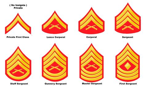Impact and Influence of the US Marine Corps Use of Symbols